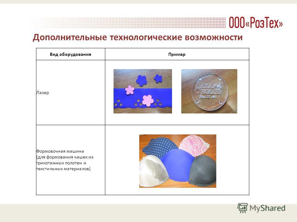 Дополнительные технологические возможности Вид оборудованияПример Лазер Формовочная машина (для формования чашек из трикотажных полотен и текстильных материалов)