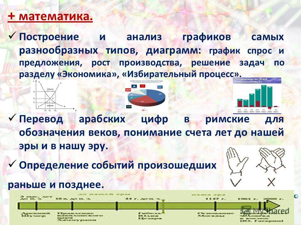 + математика. Построение и анализ графиков самых разнообразных типов, диаграмм: график спрос и предложения, рост производства, решение задач по разделу «Экономика», «Избирательный процесс». Перевод арабских цифр в римские для обозначения веков, поним