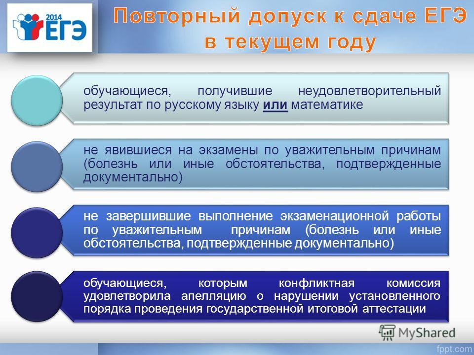 обучающиеся, получившие неудовлетворительный результат по русскому языку или математике не явившиеся на экзамены по уважительным причинам (болезнь или иные обстоятельства, подтвержденные документально) не завершившие выполнение экзаменационной работы