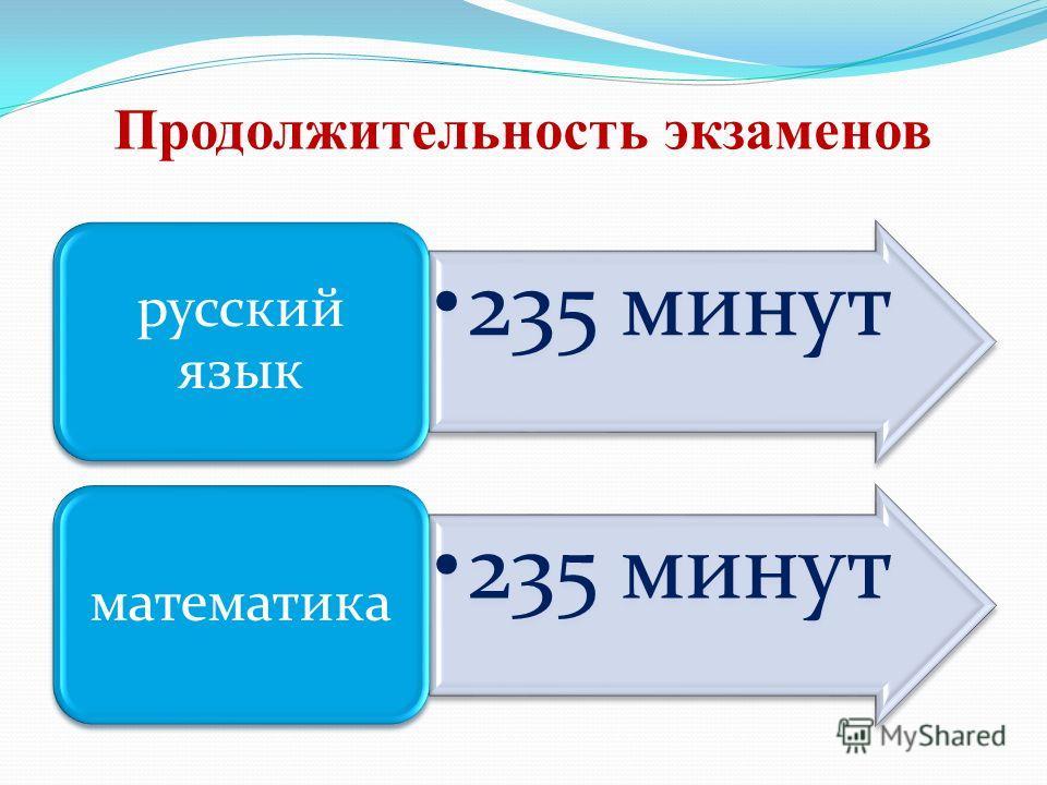 Продолжительность экзаменов 235 минут русский язык 235 минут математика