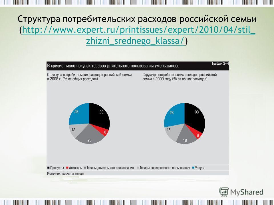 Структура потребительских расходов российской семьи (http://www.expert.ru/printissues/expert/2010/04/stil_ zhizni_srednego_klassa/)http://www.expert.ru/printissues/expert/2010/04/stil_ zhizni_srednego_klassa/