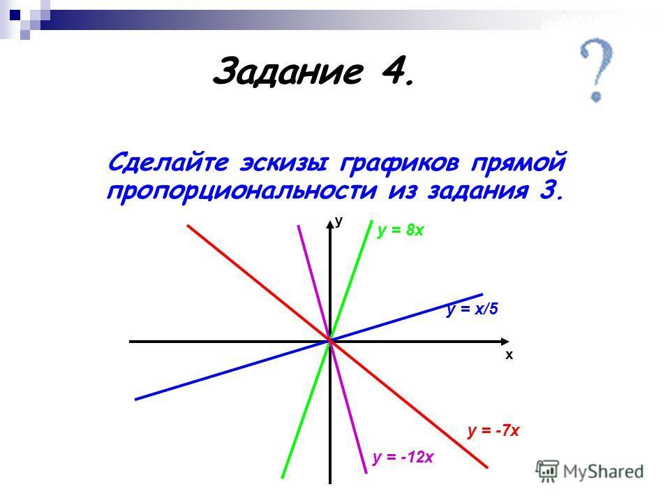 Задание 4. Сделайте эскизы графиков прямой пропорциональности из задания 3. х у у = х/5 у = -7х у = 8х у = -12х