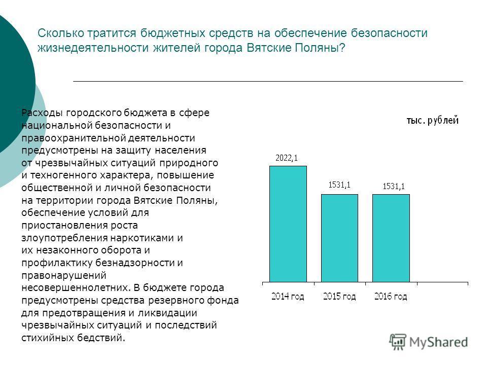 Сколько тратится бюджетных средств на обеспечение безопасности жизнедеятельности жителей города Вятские Поляны? Расходы городского бюджета в сфере национальной безопасности и правоохранительной деятельности предусмотрены на защиту населения от чрезвы