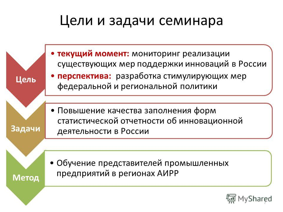 Цели и задачи семинара Цель текущий момент: мониторинг реализации существующих мер поддержки инноваций в России перспектива: разработка стимулирующих мер федеральной и региональной политики Задачи Повышение качества заполнения форм статистической отч