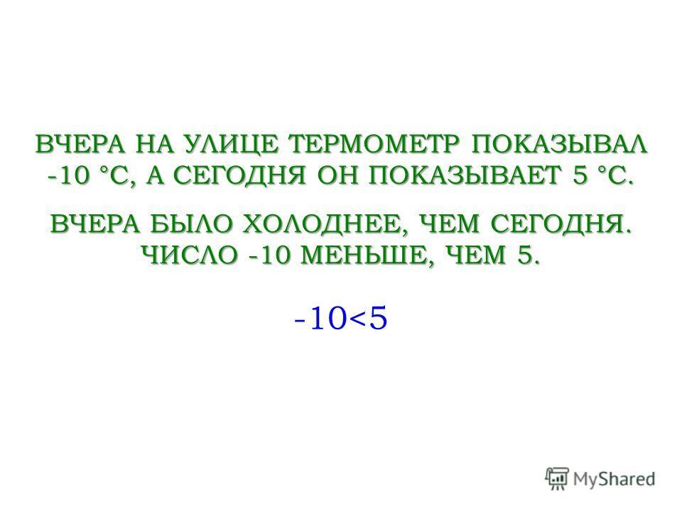 ВЧЕРА НА УЛИЦЕ ТЕРМОМЕТР ПОКАЗЫВАЛ -10 °С, А СЕГОДНЯ ОН ПОКАЗЫВАЕТ 5 °С. ВЧЕРА БЫЛО ХОЛОДНЕЕ, ЧЕМ СЕГОДНЯ. ЧИСЛО -10 МЕНЬШЕ, ЧЕМ 5. -10