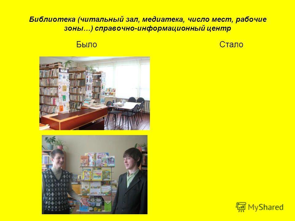 Библиотека (читальный зал, медиатека, число мест, рабочие зоны…) справочно-информационный центр Было Стало