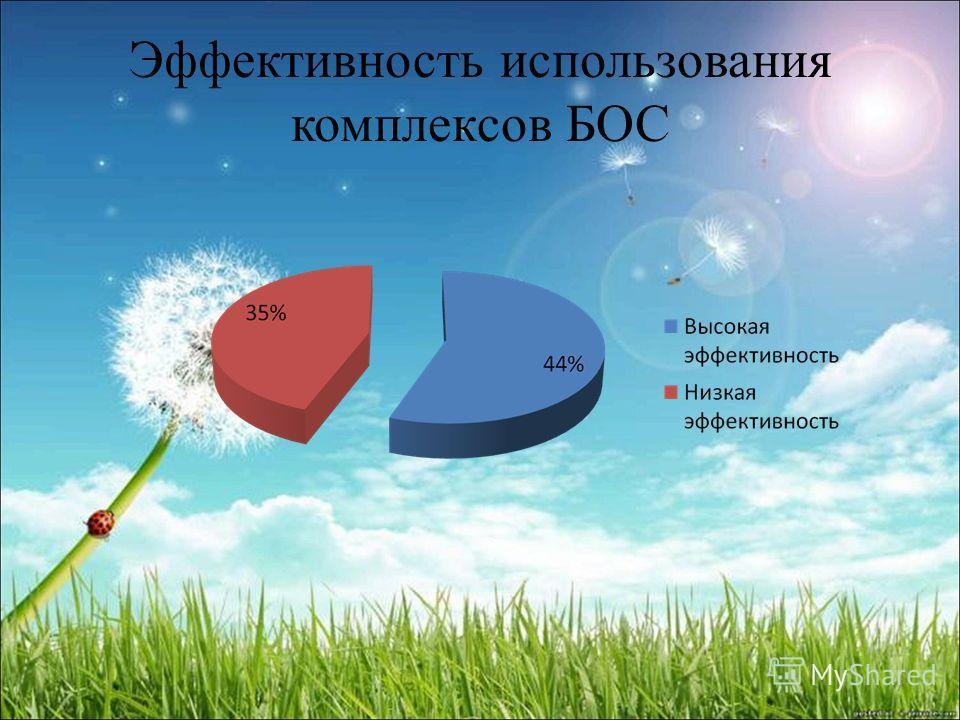 Эффективность использования комплексов БОС 7