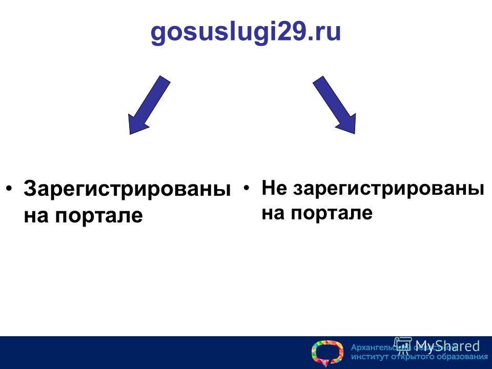 gosuslugi29.ru Зарегистрированы на портале Не зарегистрированы на портале