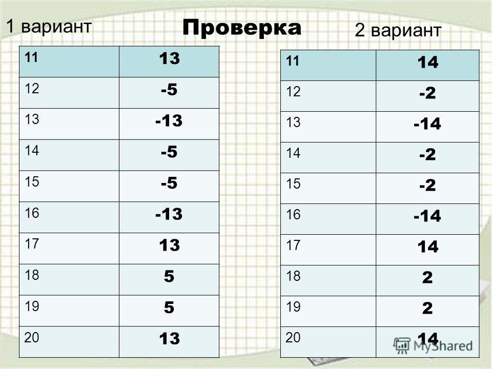 Проверка 1 вариант 2 вариант 11 13 12 -5-5 13 -13 14 -5-5 15 -5-5 16 -13 17 13 18 5 19 5 20 13 11 14 12 -2-2 13 -14 14 -2-2 15 -2-2 16 -14 17 14 18 2 19 2 20 14