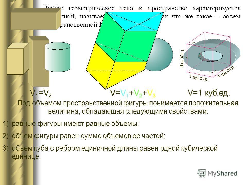 Любое геометрическое тело в пространстве характеризуется величиной, называемой ОБЪЕМОМ. Так что же такое – объем пространственной фигуры? Под объемом пространственной фигуры понимается положительная величина, обладающая следующими свойствами: 1)равны