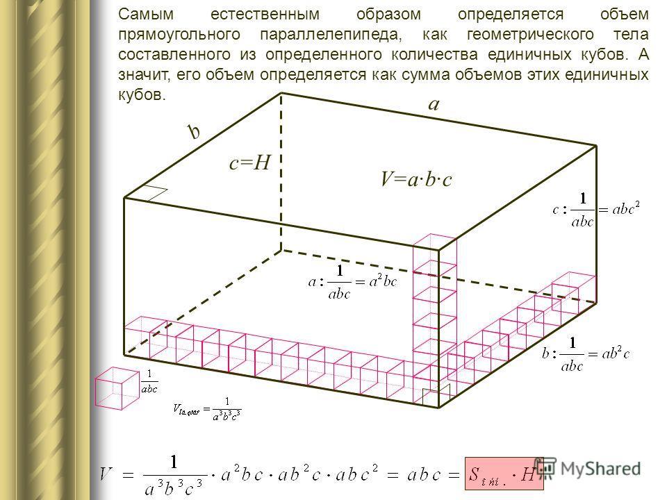 a b c=H V=a·b·c Самым естественным образом определяется объем прямоугольного параллелепипеда, как геометрического тела составленного из определенного количества единичных кубов. А значит, его объем определяется как сумма объемов этих единичных кубов.