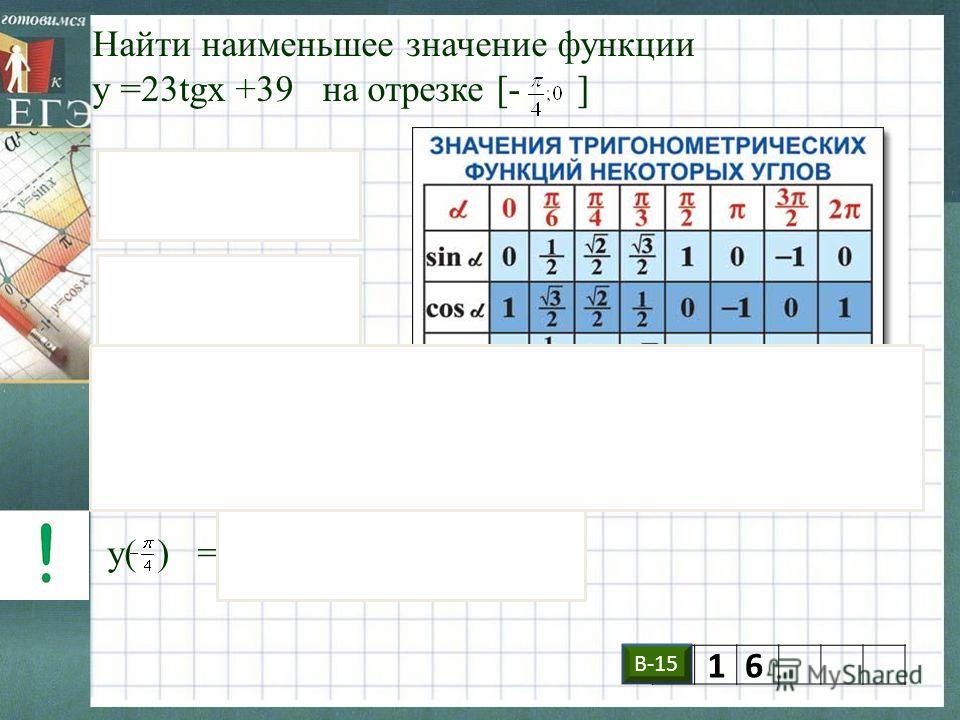 Найти наименьшее значение функции у =23tgx +39 на отрезке [- ] cos²>0 Значит у>0. следовательно функция возрастает на всей ООФ Искомый отрезок у( ) =23tg(- )+39 =-23+39 В-15 16