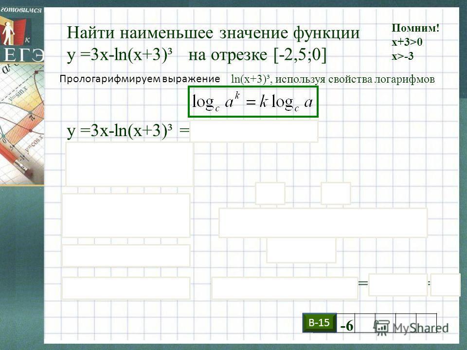 Найти наименьшее значение функции у =3х-ln(x+3)³ на отрезке [-2,5;0] Прологарифмируем выражение ln(x+3)³, используя свойства логарифмов у =3х-ln(x+3)³ =3x-3ln(x+3) Помним! x+3>0 x>-3 x+3 =1 x=-2 II -3 -2 + - 0 -2,5 [ ] min у =3(-2)-ln(-2+3)³ =-6 +ln1