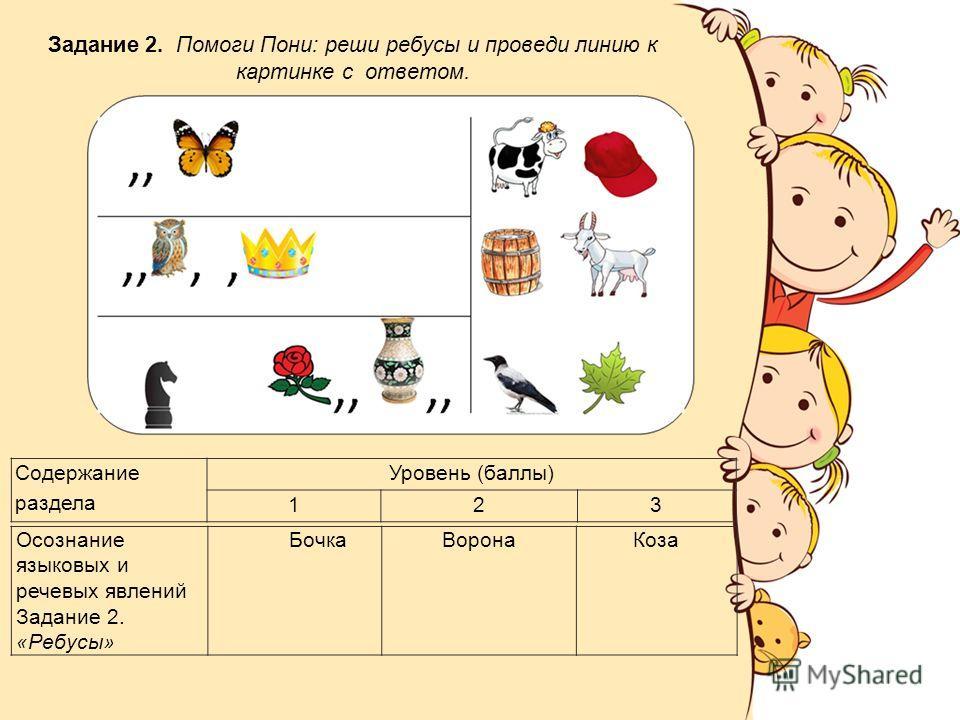 Задание 2. Помоги Пони: реши ребусы и проведи линию к картинке с ответом. Содержание раздела Уровень (баллы) 123 Осознание языковых и речевых явлений Задание 2. «Ребусы» БочкаВоронаКоза