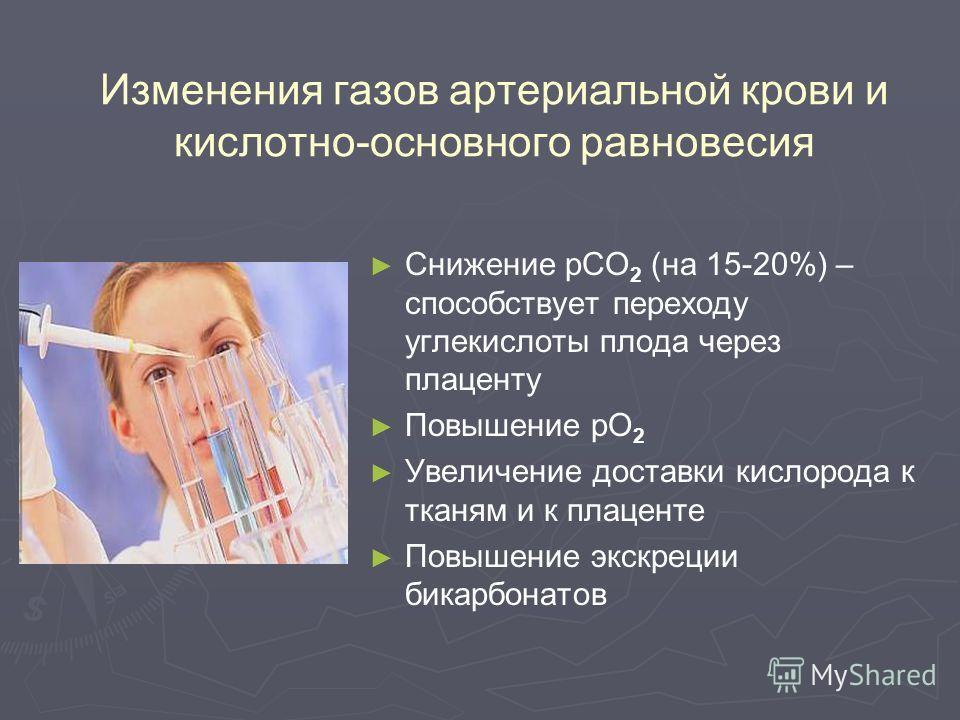 Изменения газов артериальной крови и кислотно-основного равновесия Снижение pCO 2 (на 15-20%) – способствует переходу углекислоты плода через плаценту Повышение pO 2 Увеличение доставки кислорода к тканям и к плаценте Повышение экскреции бикарбонатов