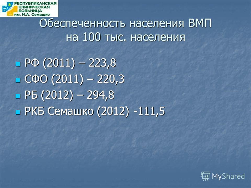 Обеспеченность населения ВМП на 100 тыс. населения РФ (2011) – 223,8 РФ (2011) – 223,8 СФО (2011) – 220,3 СФО (2011) – 220,3 РБ (2012) – 294,8 РБ (2012) – 294,8 РКБ Семашко (2012) -111,5 РКБ Семашко (2012) -111,5
