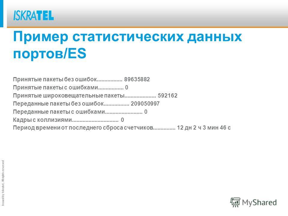 Issued by Iskratel; All rights reserved Определенные стороны порта Счетчики на входе / выходе