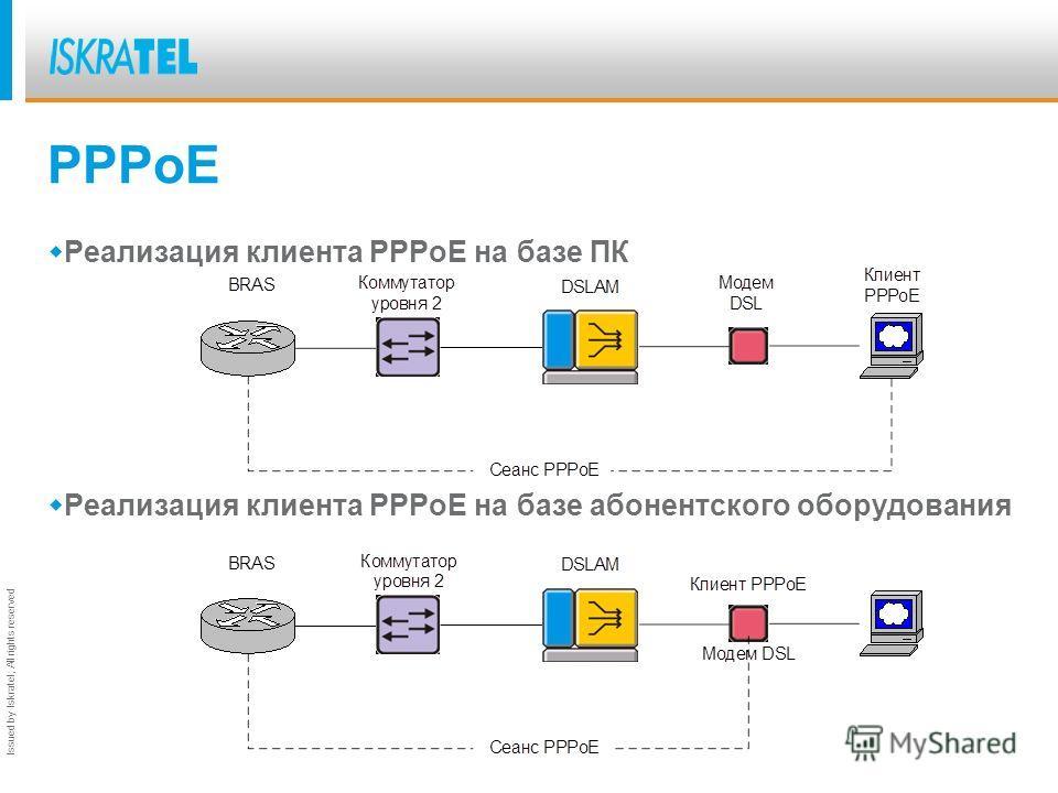Issued by Iskratel; All rights reserved Ретранслятор DHCP на ES На ES для ретранслятора DHCP предусмотрена возможность функционирования: в упрощенном режиме: опция 82 (идентификатор канала); опция 82 (удаленный идентификатор); сохранение/удаление опц