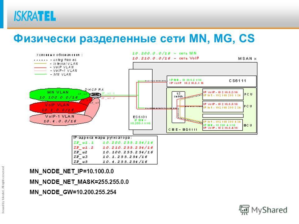 Issued by Iskratel; All rights reserved CS6113. Новые значения в файлах itConfig MN_NODE_NET_IP.... адрес сети – это адрес сети, в которой находится MN (или сетевой элемент, с которого осуществляется управление узла) MN_NODE_NET_MASK.... маска сети –
