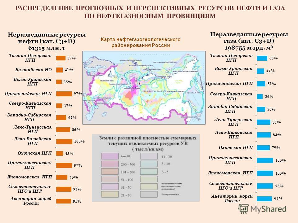Сибирский ФО Карта нефтегазогеологического районирования России