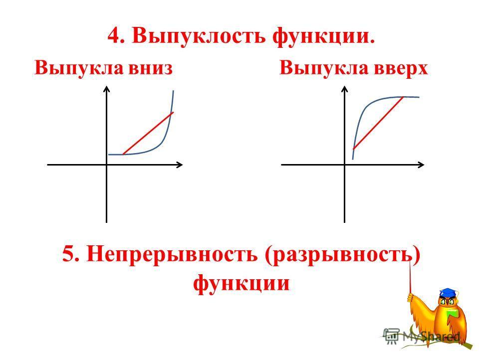 4. Выпуклость функции. Выпукла вниз Выпукла вверх 5. Непрерывность (разрывность) функции
