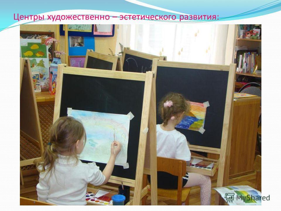 Центры художественно – эстетического развития: