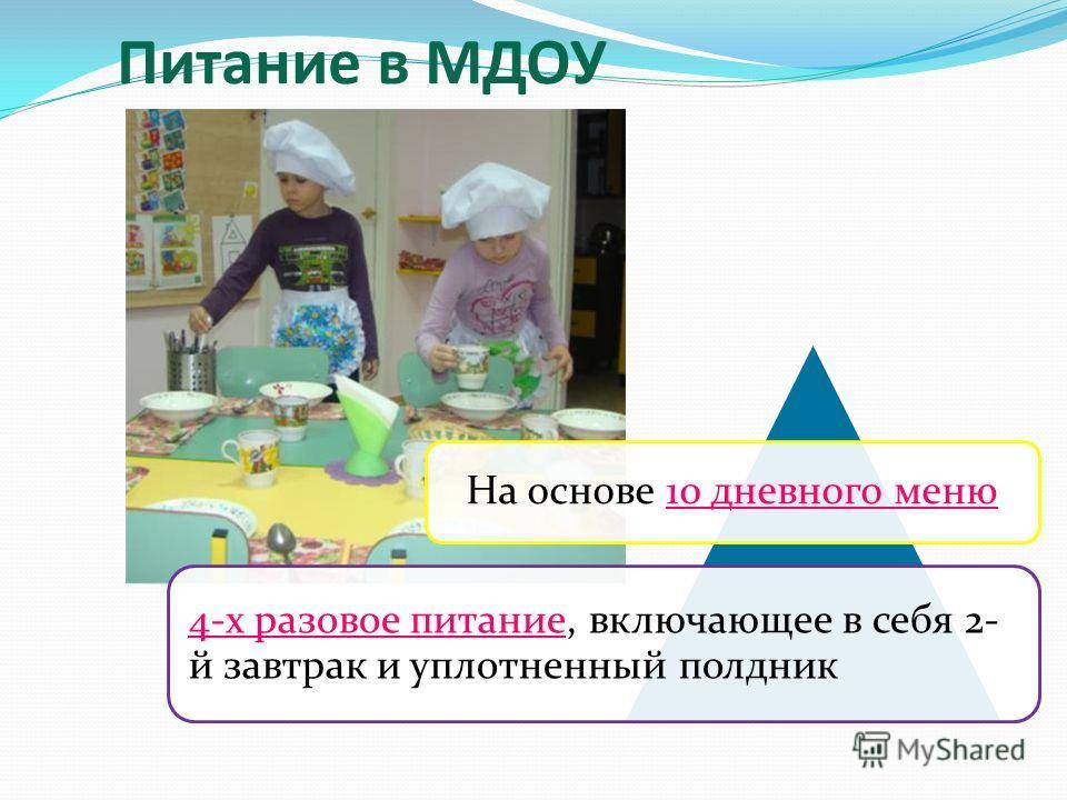 Питание в МДОУ На основе 10 дневного меню 4-х разовое питание, включающее в себя 2- й завтрак и уплотненный полдник