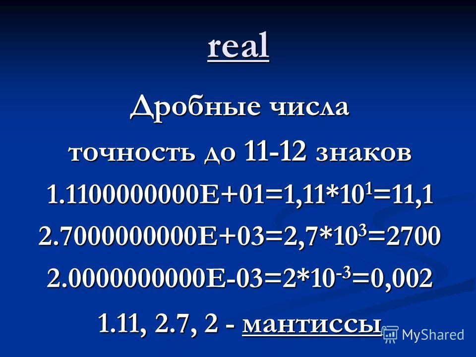 real Дробные числа точность до 11-12 знаков 1.1100000000E+01=1,11*10 1 =11,1 2.7000000000E+03=2,7*10 3 =2700 2.0000000000E-03=2*10 -3 =0,002 1.11, 2.7, 2 - мантиссы