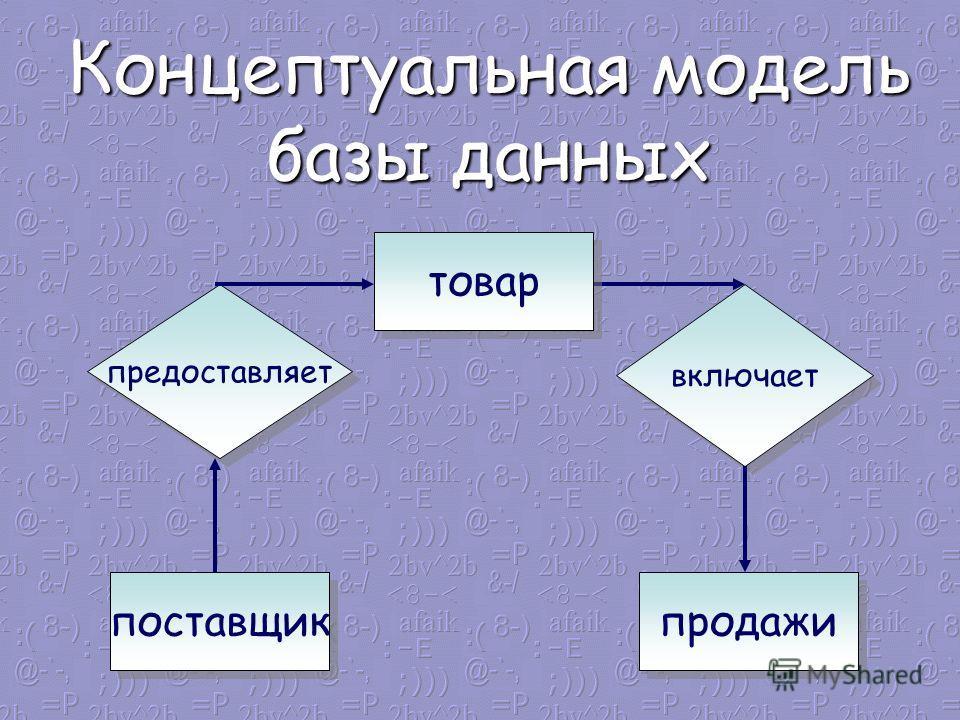 Концептуальная модель базы данных предоставляет включает поставщик продажи товар
