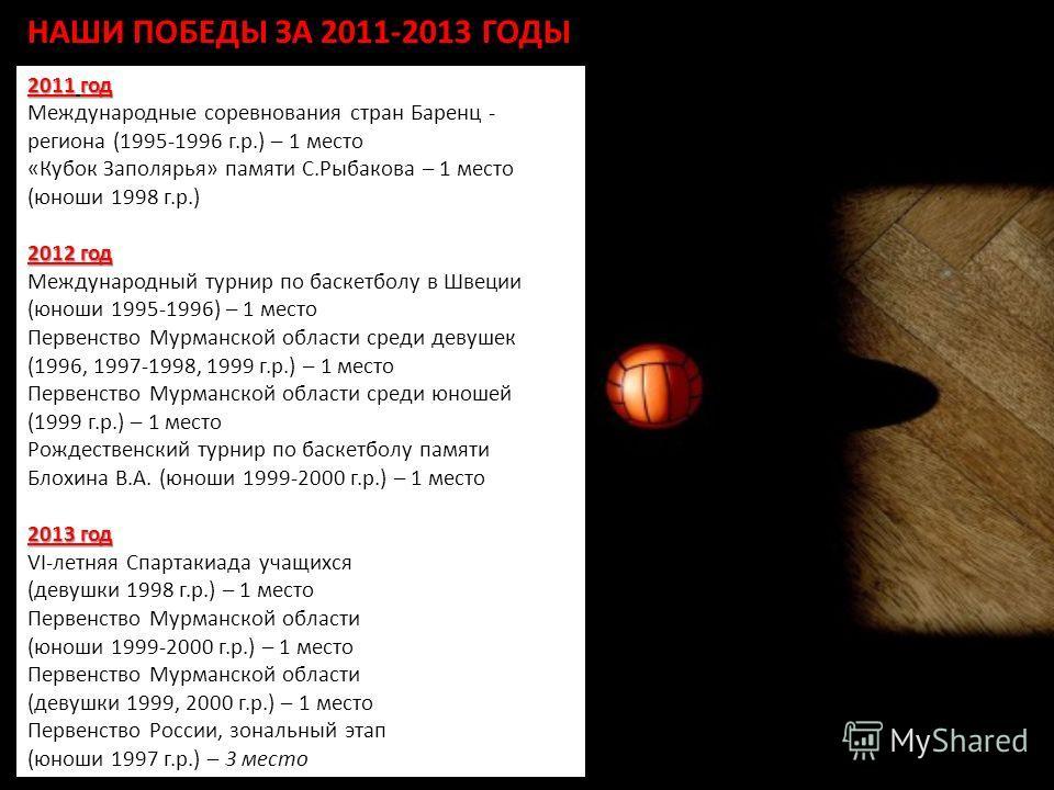 2011 год Международные соревнования стран Баренц - региона (1995-1996 г.р.) – 1 место «Кубок Заполярья» памяти С.Рыбакова – 1 место (юноши 1998 г.р.) 2012 год Международный турнир по баскетболу в Швеции (юноши 1995-1996) – 1 место Первенство Мурманск