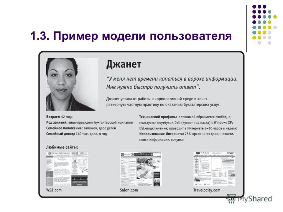 1.3. Пример модели пользователя
