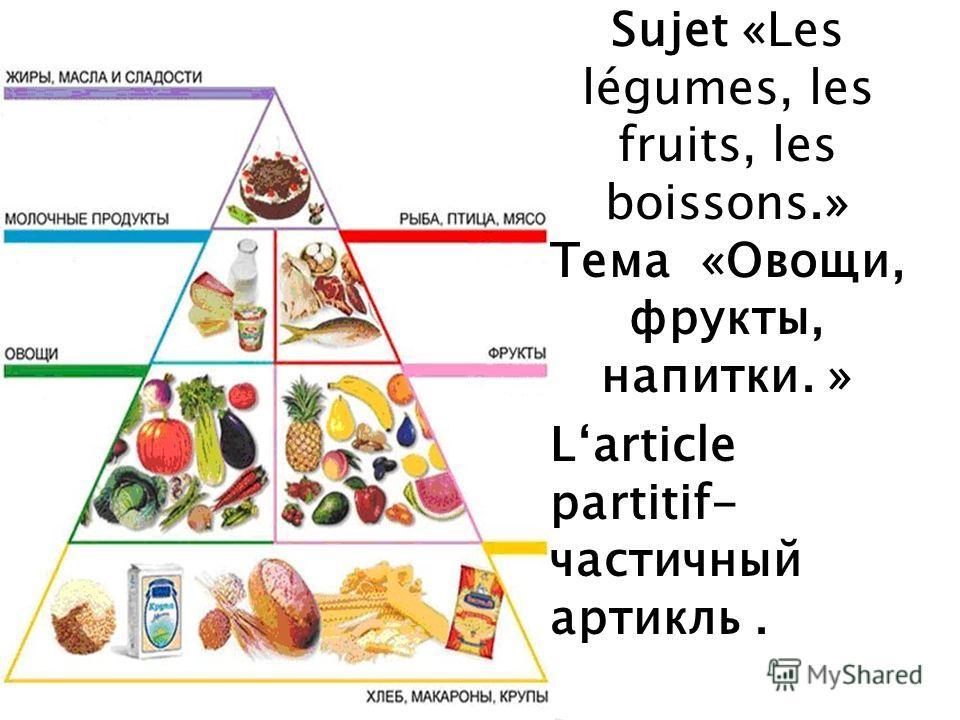 Sujet «Les légumes, les fruits, les boissons.» Тема «Овощи, фрукты, напитки. » Larticle partitif- частичный артикль.
