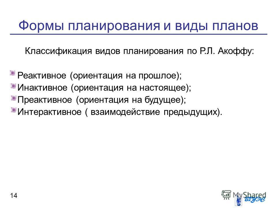 Формы планирования и виды планов 14 Классификация видов планирования по Р.Л. Акоффу: Реактивное (ориентация на прошлое); Инактивное (ориентация на настоящее); Преактивное (ориентация на будущее); Интерактивное ( взаимодействие предыдущих).