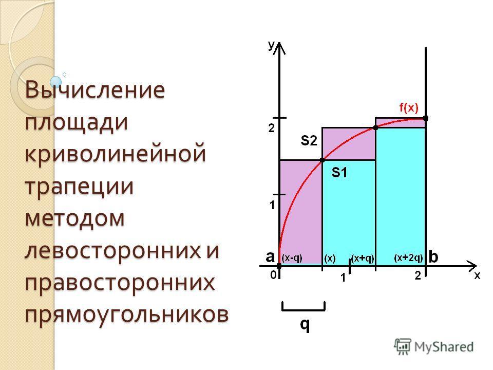 Вычисление площади криволинейной трапеции методом левосторонних и правосторонних прямоугольников