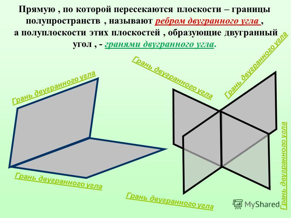 Прямую, по которой пересекаются плоскости – границы полупространств, называют ребром двугранного угла, а полуплоскости этих плоскостей, образующие двугранный угол, - гранями двугранного угла. Грань двугранного угла
