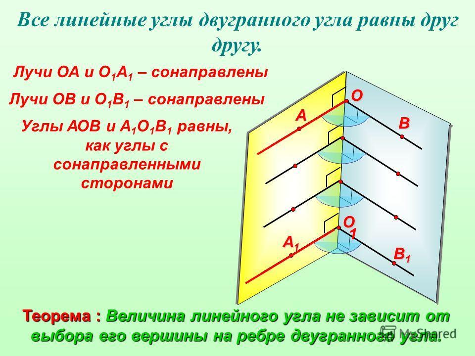 Все линейные углы двугранного угла равны друг другу. А ВO А1А1А1А1 В1В1В1В1O 1 Лучи ОА и О 1 А 1 – сонаправлены Лучи ОВ и О 1 В 1 – сонаправлены Углы АОВ и А 1 О 1 В 1 равны, как углы с сонаправленными сторонами Теорема : Величина линейного угла не з