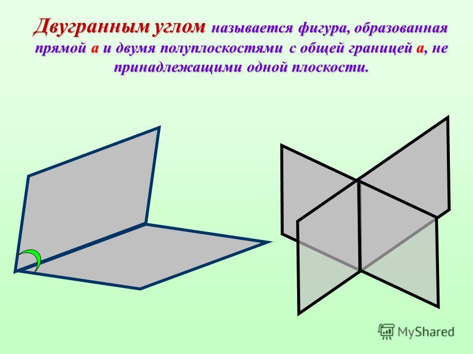 Двугранным углом называется фигура, образованная прямой a и двумя полуплоскостями с общей границей a, не принадлежащими одной плоскости.