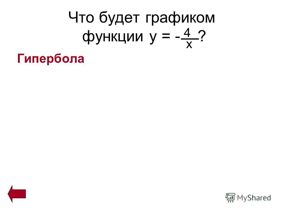 Что будет графиком функции y = - ? Гипербола 4 x