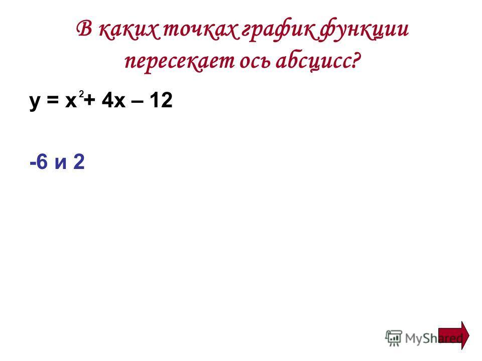 В каких точках график функции пересекает ось абсцисс? y = x + 4x – 12 -6 и 2 2