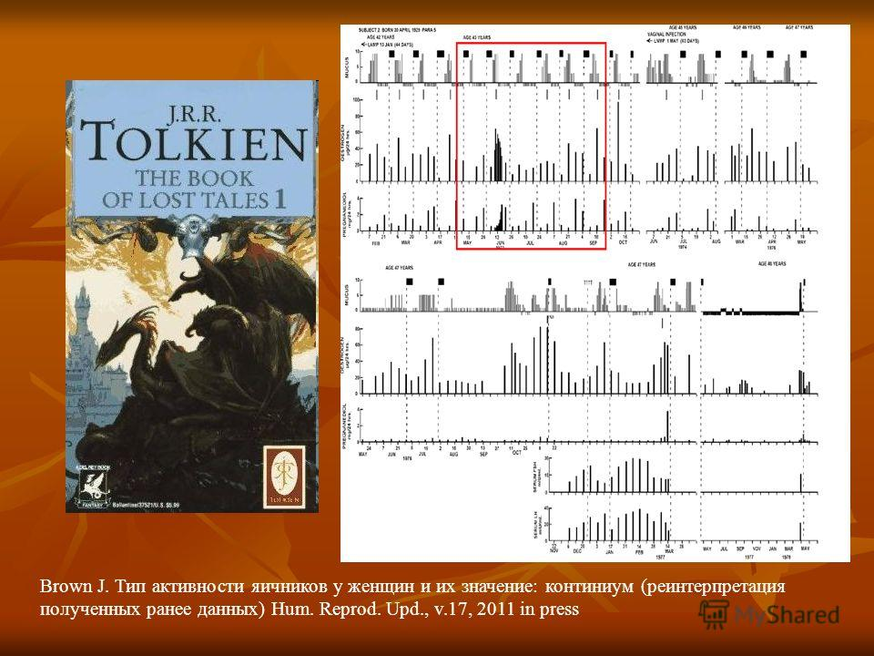 Brown J. Тип активности яичников у женщин и их значение: континиум (реинтерпретация полученных ранее данных) Hum. Reprod. Upd., v.17, 2011 in press