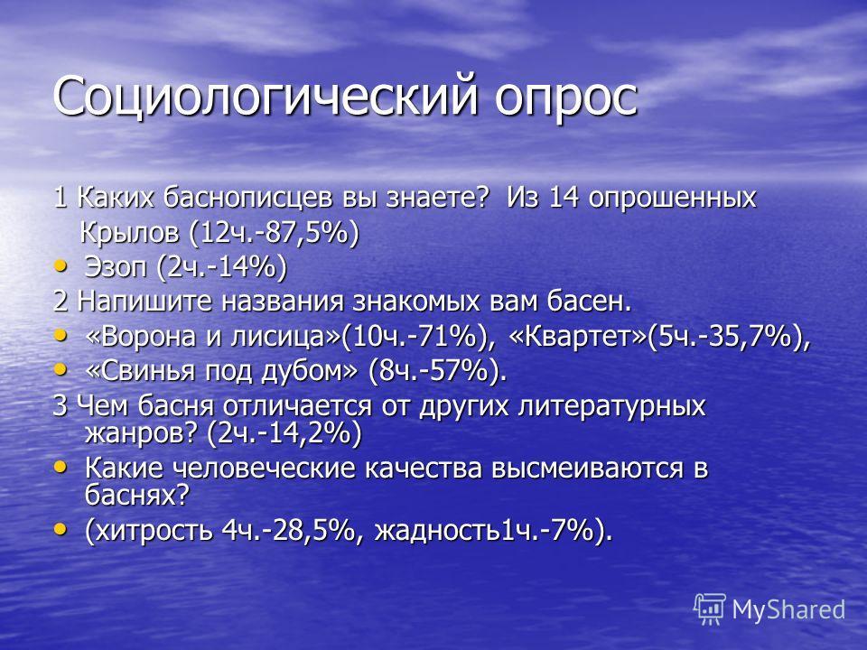 Социологический опрос 1 Каких баснописцев вы знаете? Из 14 опрошенных Крылов (12ч.-87,5%) Крылов (12ч.-87,5%) Эзоп (2ч.-14%) Эзоп (2ч.-14%) 2 Напишите названия знакомых вам басен. «Ворона и лисица»(10ч.-71%), «Квартет»(5ч.-35,7%), «Ворона и лисица»(1