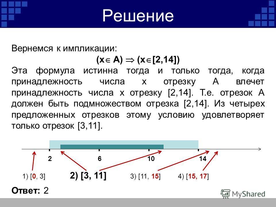 Решение 261014 1) [0, 3] 2) [3, 11] 3) [11, 15] 4) [15, 17] Вернемся к импликации: (x A) (х [2,14]) Эта формула истинна тогда и только тогда, когда принадлежность числа х отрезку А влечет принадлежность числа х отрезку [2,14]. Т.е. отрезок А должен б