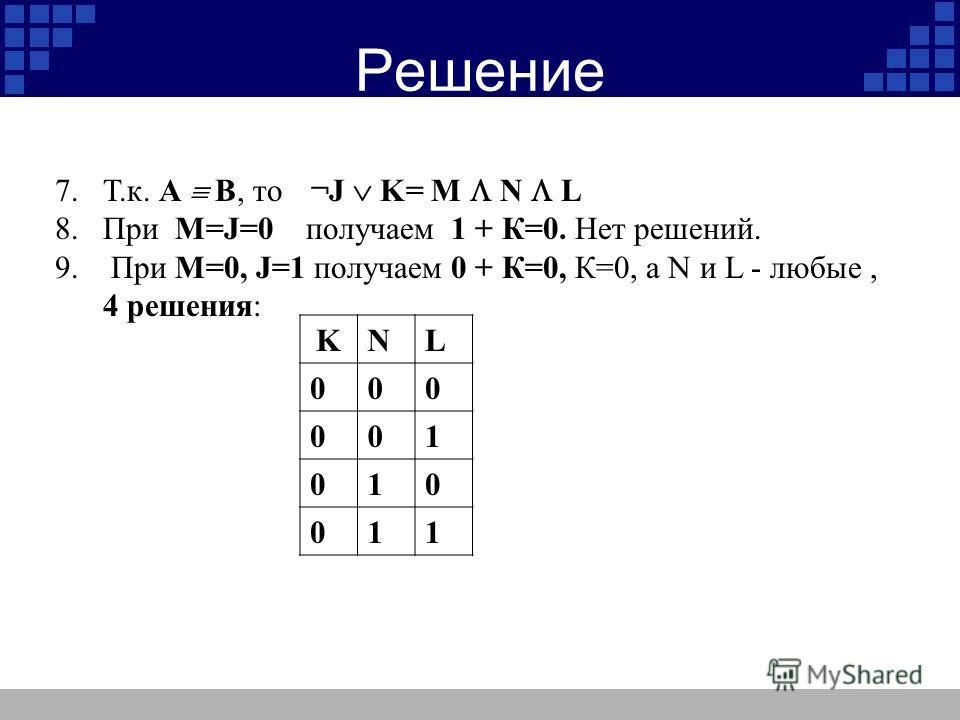 Решение 7.Т.к. A B, то 8.При M=J=0 получаем 1 + К=0. Нет решений. 9. При M=0, J=1 получаем 0 + К=0, К=0, а N и L - любые, 4 решения: ¬J K= M N L KNL 000 001 010 011