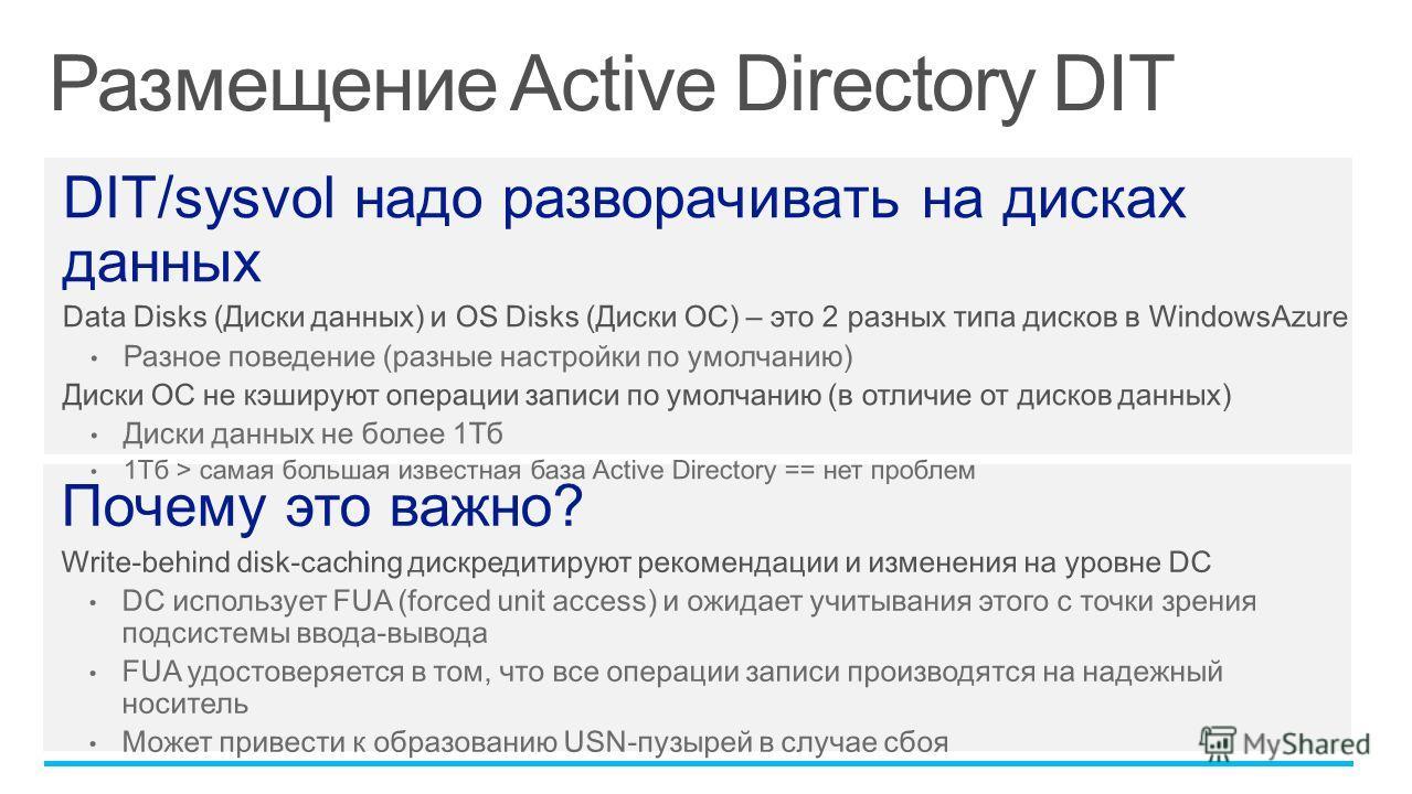 DIT/sysvol надо разворачивать на дисках данных Data Disks (Диски данных) и OS Disks (Диски ОС) – это 2 разных типа дисков в WindowsAzure Разное поведение (разные настройки по умолчанию) Диски ОС не кэшируют операции записи по умолчанию (в отличие от