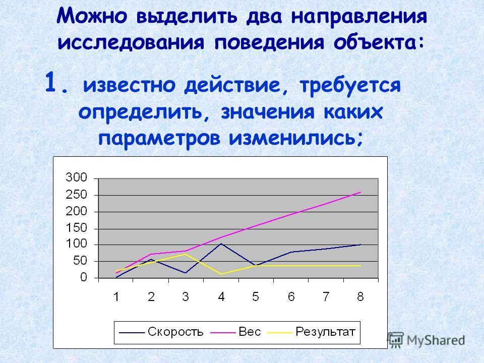 Можно выделить два направления исследования поведения объекта: 1. известно действие, требуется определить, значения каких параметров изменились;