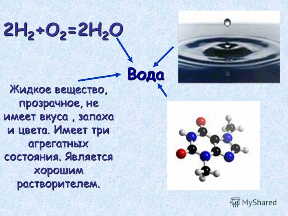 Вода Жидкое вещество, прозрачное, не имеет вкуса, запаха и цвета. Имеет три агрегатных состояния. Является хорошим растворителем. 2H 2 +O 2 =2H 2 O