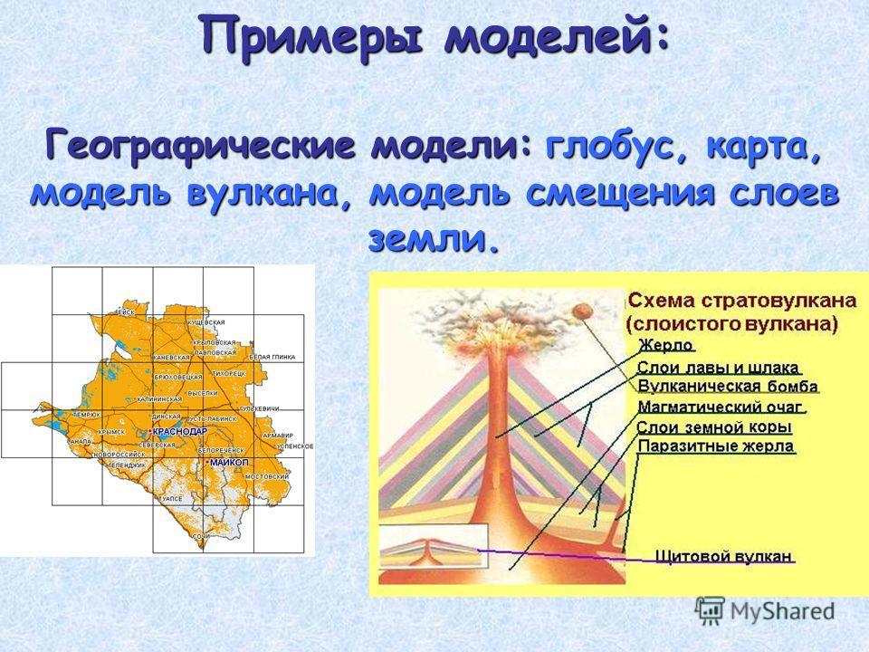 Примеры моделей: Географические модели: глобус, карта, модель вулкана, модель смещения слоев земли.