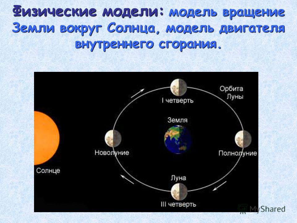 Физические модели: модель вращение Земли вокруг Солнца, модель двигателя внутреннего сгорания.