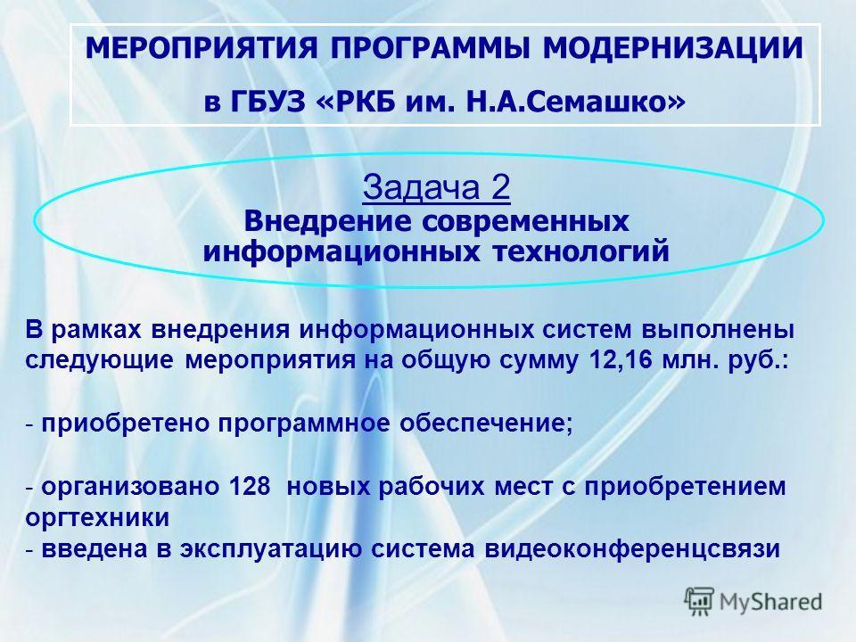 Задача 2 Внедрение современных информационных технологий В рамках внедрения информационных систем выполнены следующие мероприятия на общую сумму 12,16 млн. руб.: - приобретено программное обеспечение; - организовано 128 новых рабочих мест c приобрете