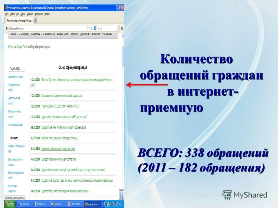 Количество обращений граждан в интернет- приемную Количество обращений граждан в интернет- приемную ВСЕГО: 338 обращений (2011 – 182 обращения)